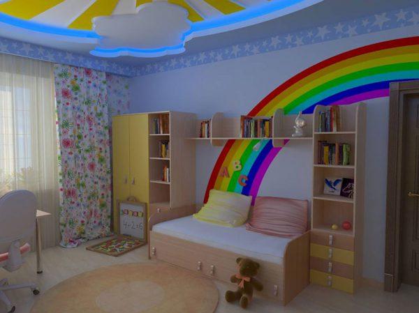 Яскраві кольорові стіни для дитячої кімнати