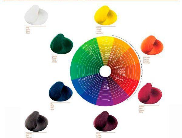 Колірний пігмент