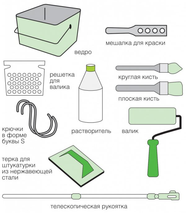 Інструменти для ґрунтовки стіни