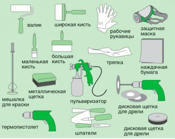 Інструменти і матеріали для фарбування