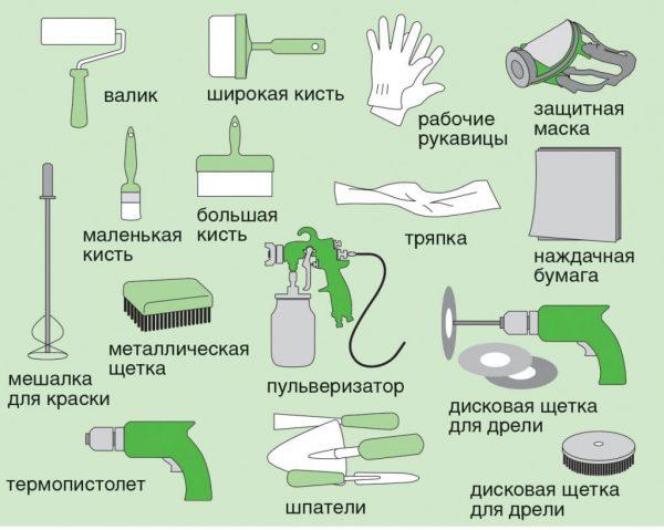 Перелік основних інструментів для фарбування гаража