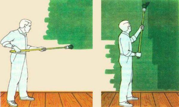 Як правильно фарбувати стіни пензлем