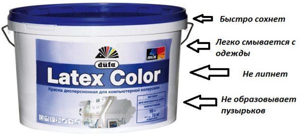 Переваги латексної фарби