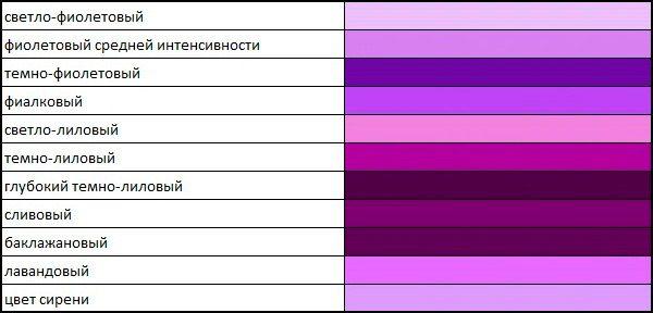 Таблиця лілових і фіолетових відтінків