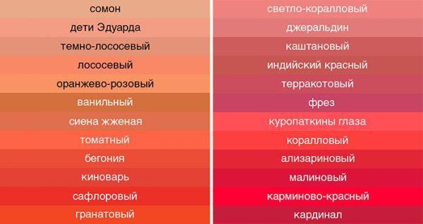 Червоний колір і його відтінки