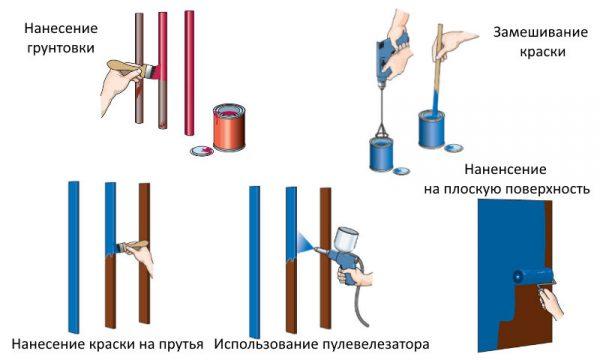 Схема фарбування металевого паркану