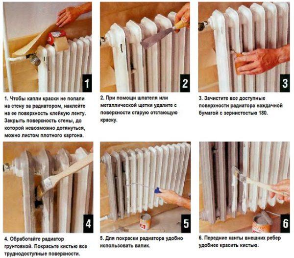 Процес фарбування батареї