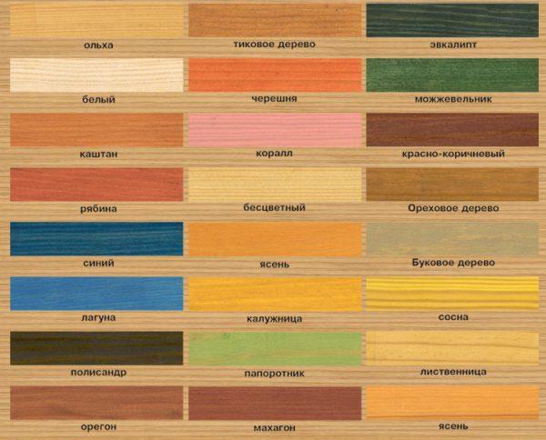 Різновиди декорування деревини