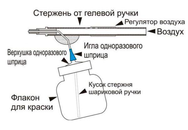 Схема фарбопульта з гелевою ручки