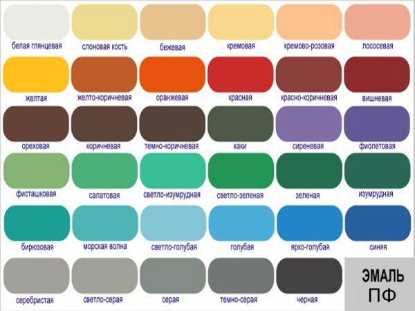 Вибираємо самостійно колір фарби